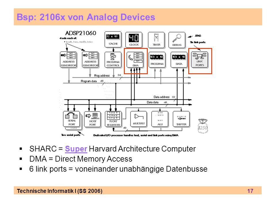 Technische Informatik I (SS 2006) 17 SHARC = Super Harvard Architecture Computer DMA = Direct Memory Access 6 link ports = voneinander unabhängige Dat