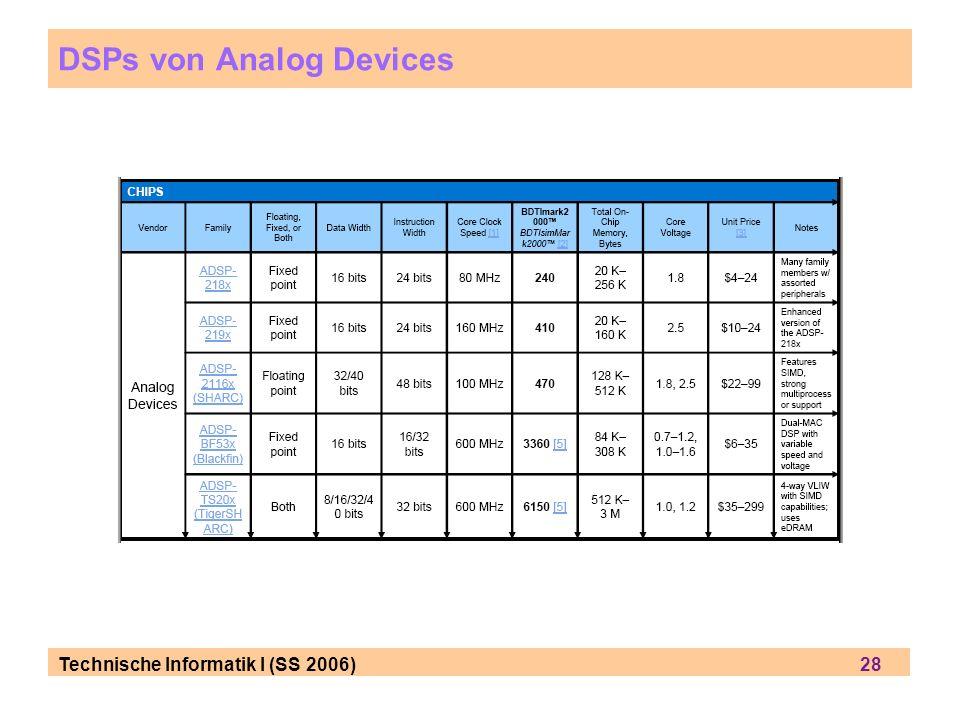 Technische Informatik I (SS 2006) 28 DSPs von Analog Devices