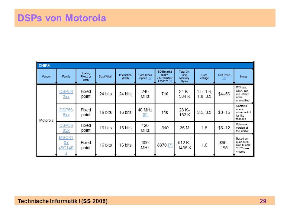 Technische Informatik I (SS 2006) 29 DSPs von Motorola
