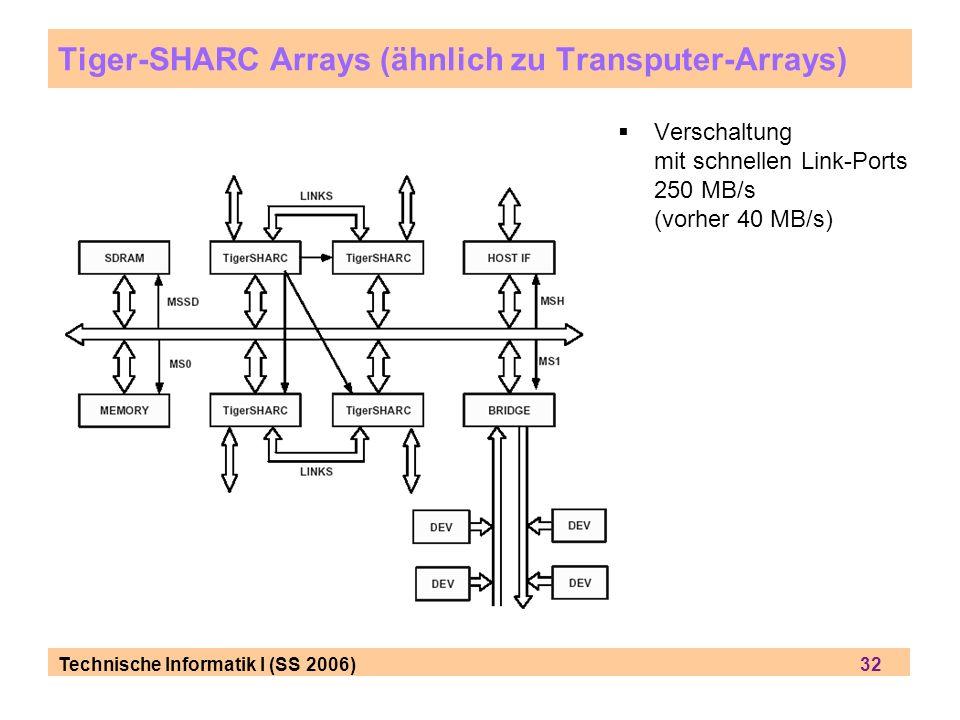 Technische Informatik I (SS 2006) 32 Tiger-SHARC Arrays (ähnlich zu Transputer-Arrays) Verschaltung mit schnellen Link-Ports 250 MB/s (vorher 40 MB/s)
