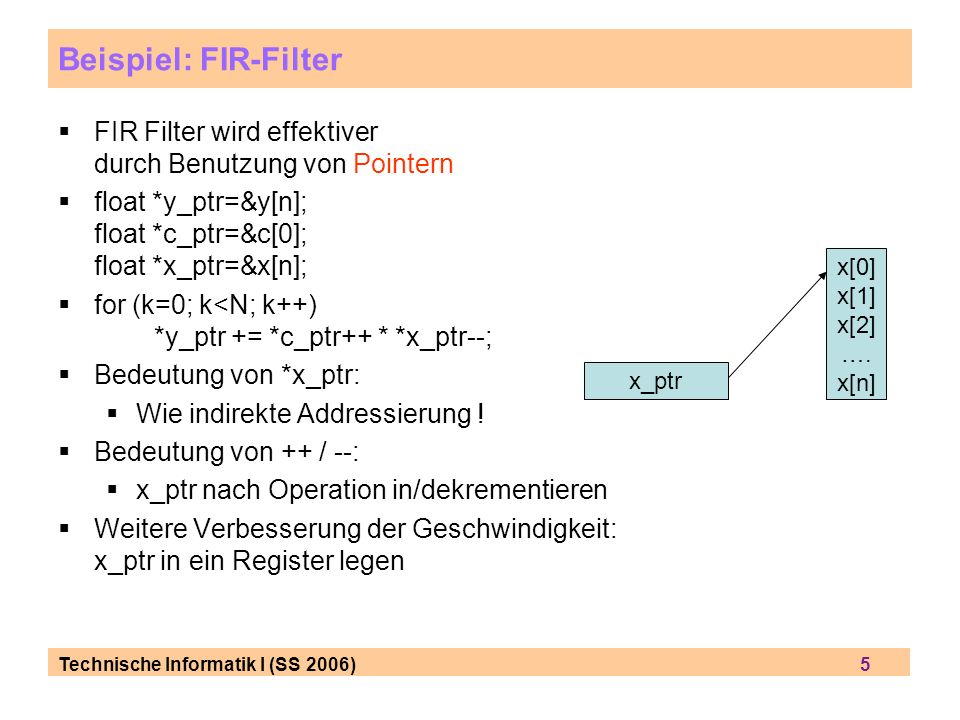 Technische Informatik I (SS 2006) 26 Wie programmiert man einen SHARC .