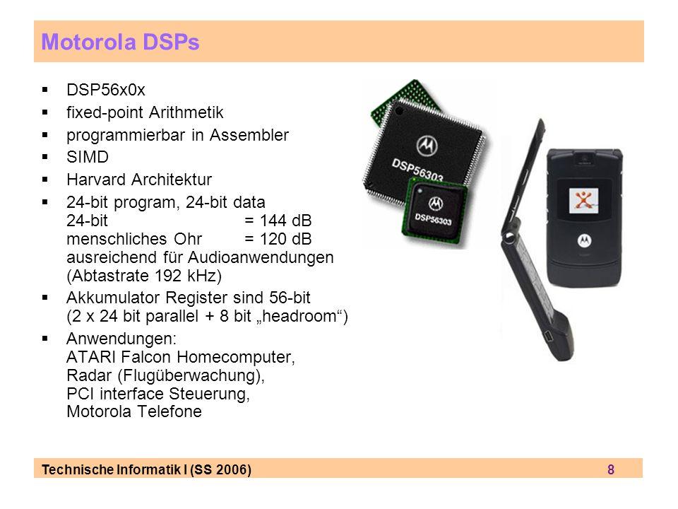 Technische Informatik I (SS 2006) 19 SHARC Prozessor Pins viele DATA Pins
