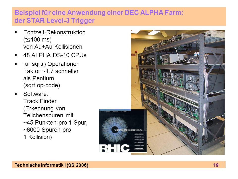 Technische Informatik I (SS 2006) 19 Echtzeit-Rekonstruktion (t 100 ms) von Au+Au Kollisionen 48 ALPHA DS-10 CPUs für sqrt() Operationen Faktor ~1.7 schneller als Pentium (sqrt op-code) Software: Track Finder (Erkennung von Teilchenspuren mit ~45 Punkten pro 1 Spur, ~6000 Spuren pro 1 Kollision) Beispiel für eine Anwendung einer DEC ALPHA Farm: der STAR Level-3 Trigger