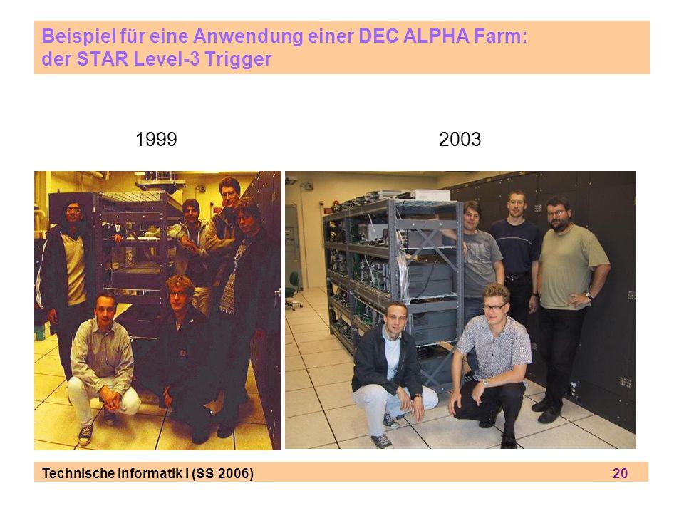Technische Informatik I (SS 2006) 20 Beispiel für eine Anwendung einer DEC ALPHA Farm: der STAR Level-3 Trigger 1999 2003