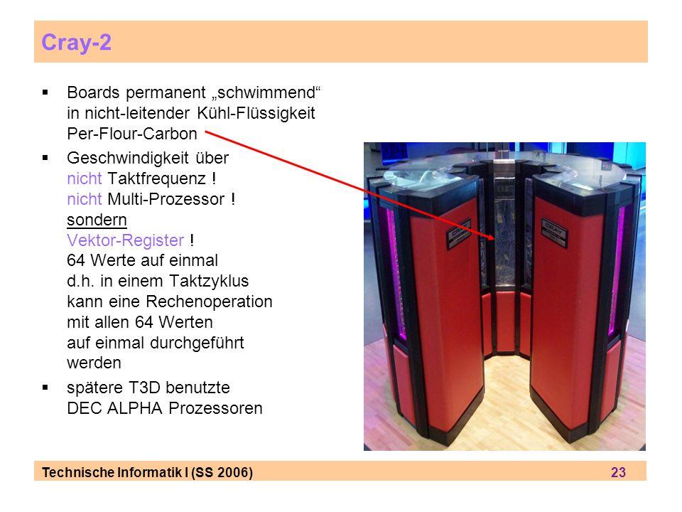 Technische Informatik I (SS 2006) 23 Cray-2 Boards permanent schwimmend in nicht-leitender Kühl-Flüssigkeit Per-Flour-Carbon Geschwindigkeit über nicht Taktfrequenz .
