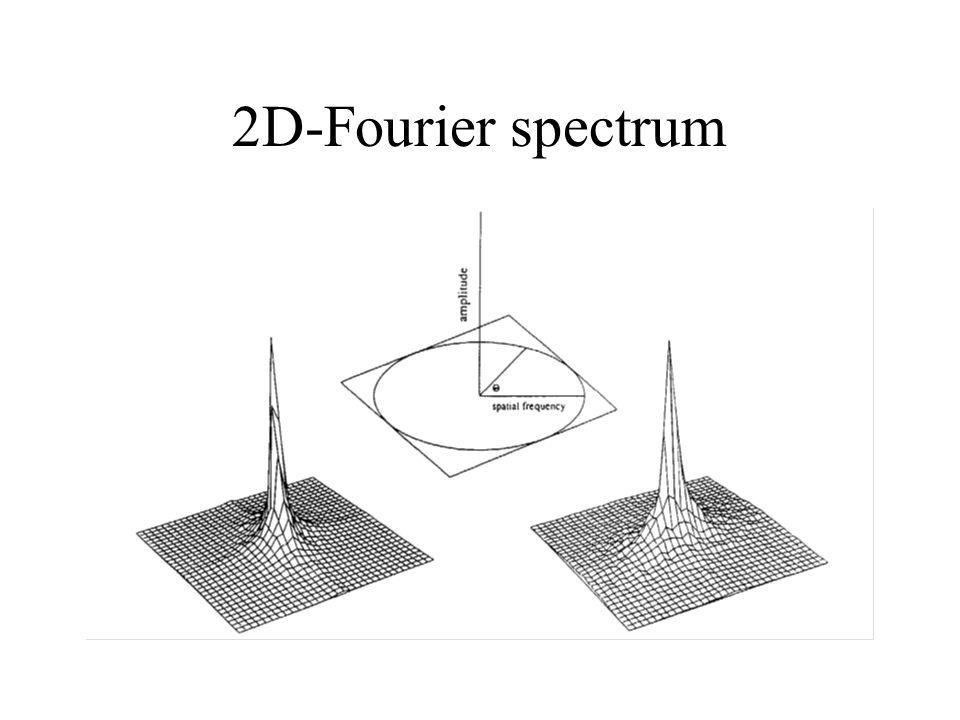 2D-Fourier spectrum