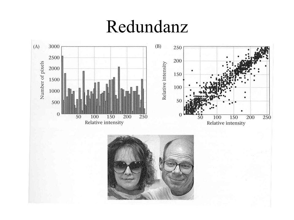 Fazit Die Verarbeitungsgeschwindigkeit des visuellen Systems ist enorm hoch Ca.