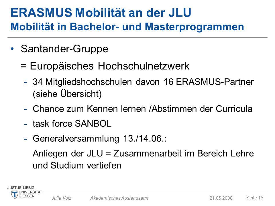 Seite 15 Julia Volz Akademisches Auslandsamt21.05.2008 ERASMUS Mobilität an der JLU Mobilität in Bachelor- und Masterprogrammen Santander-Gruppe = Eur