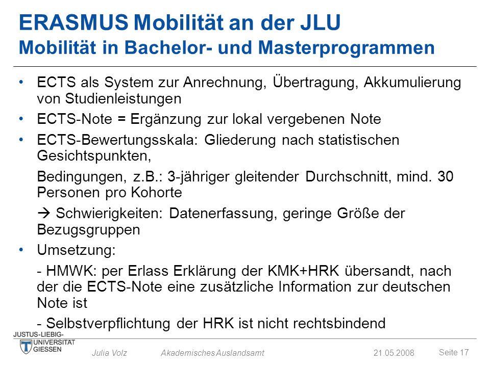Seite 17 Julia Volz Akademisches Auslandsamt21.05.2008 ERASMUS Mobilität an der JLU Mobilität in Bachelor- und Masterprogrammen ECTS als System zur An