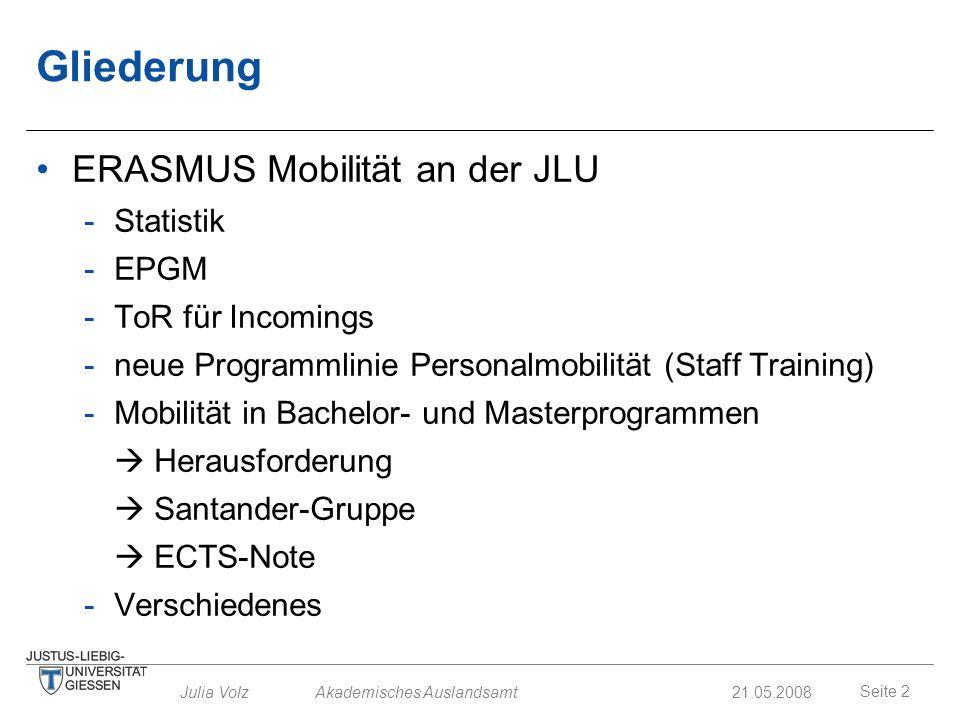 Seite 2 Julia Volz Akademisches Auslandsamt21.05.2008 Gliederung ERASMUS Mobilität an der JLU -Statistik -EPGM -ToR für Incomings -neue Programmlinie