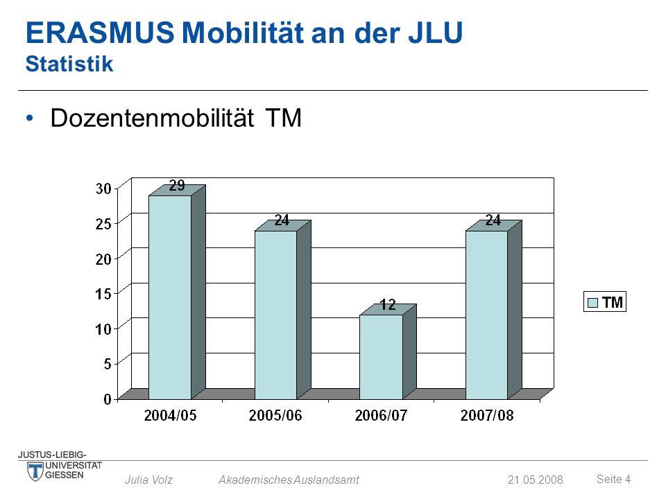Seite 4 Julia Volz Akademisches Auslandsamt21.05.2008 ERASMUS Mobilität an der JLU Statistik Dozentenmobilität TM