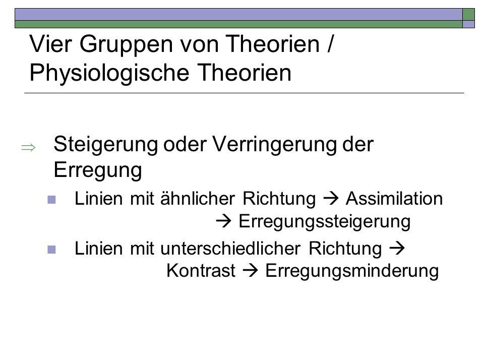 Vier Gruppen von Theorien / Physiologische Theorien Steigerung oder Verringerung der Erregung Linien mit ähnlicher Richtung Assimilation Erregungsstei