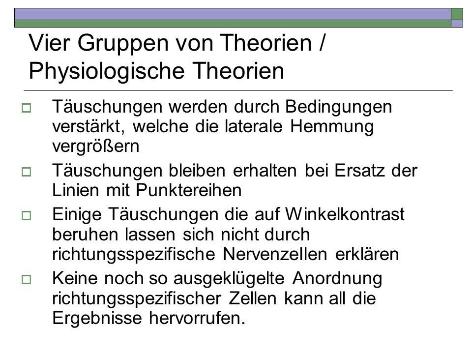 Vier Gruppen von Theorien / Physiologische Theorien Täuschungen werden durch Bedingungen verstärkt, welche die laterale Hemmung vergrößern Täuschungen