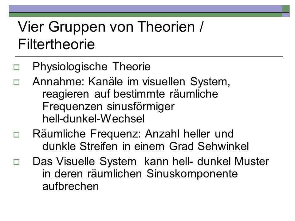 Vier Gruppen von Theorien / Filtertheorie Physiologische Theorie Annahme: Kanäle im visuellen System, reagieren auf bestimmte räumliche Frequenzen sin