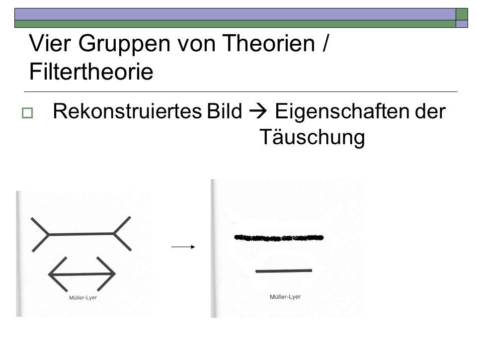 Vier Gruppen von Theorien / Filtertheorie Rekonstruiertes Bild Eigenschaften der Täuschung