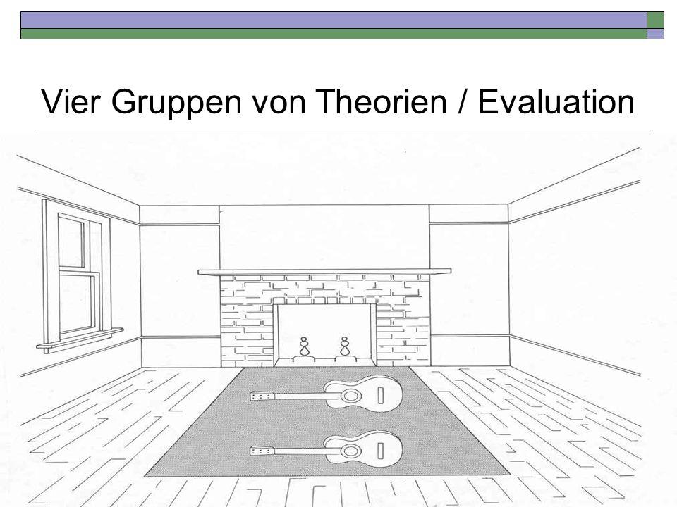 Vier Gruppen von Theorien / Evaluation