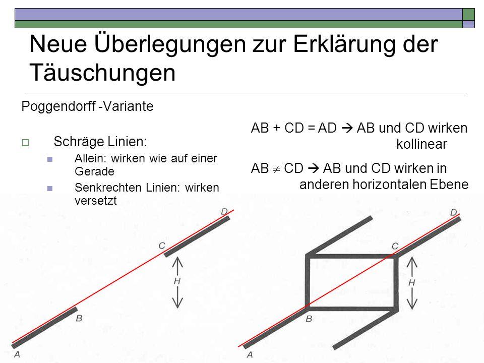 Neue Überlegungen zur Erklärung der Täuschungen AB + CD = AD AB und CD wirken kollinear AB CD AB und CD wirken in anderen horizontalen Ebene Poggendor