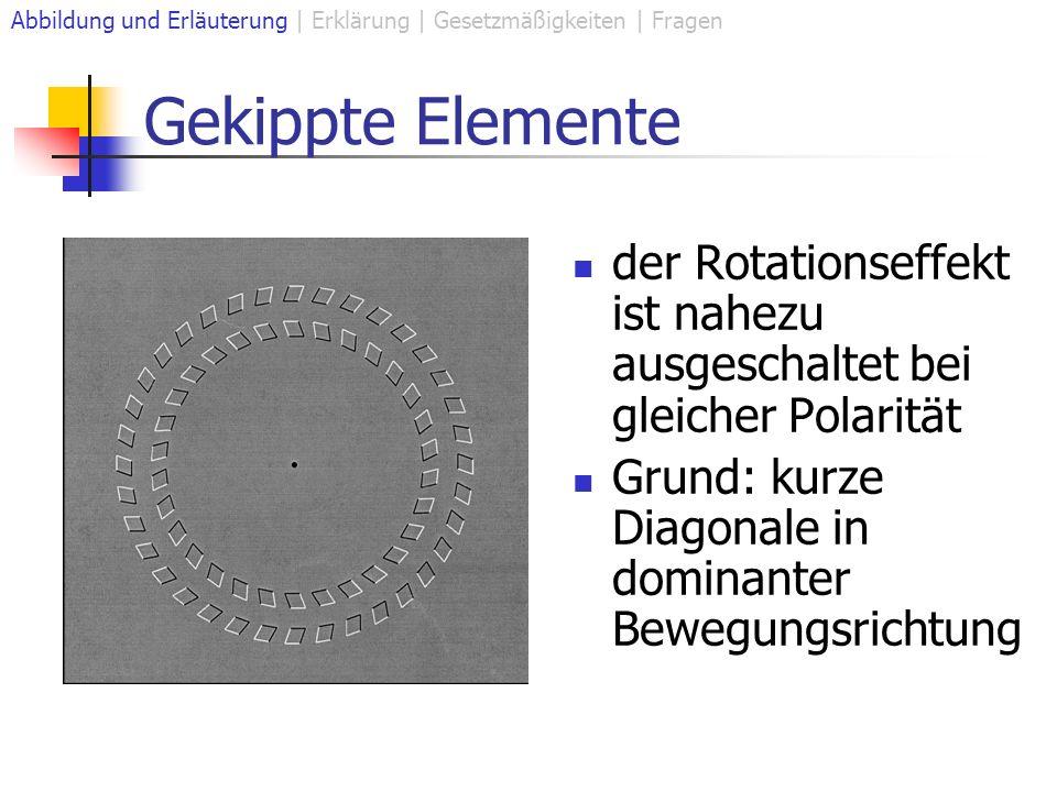 Gekippte Elemente der Rotationseffekt ist nahezu ausgeschaltet bei gleicher Polarität Grund: kurze Diagonale in dominanter Bewegungsrichtung Abbildung und Erläuterung | Erklärung | Gesetzmäßigkeiten | Fragen