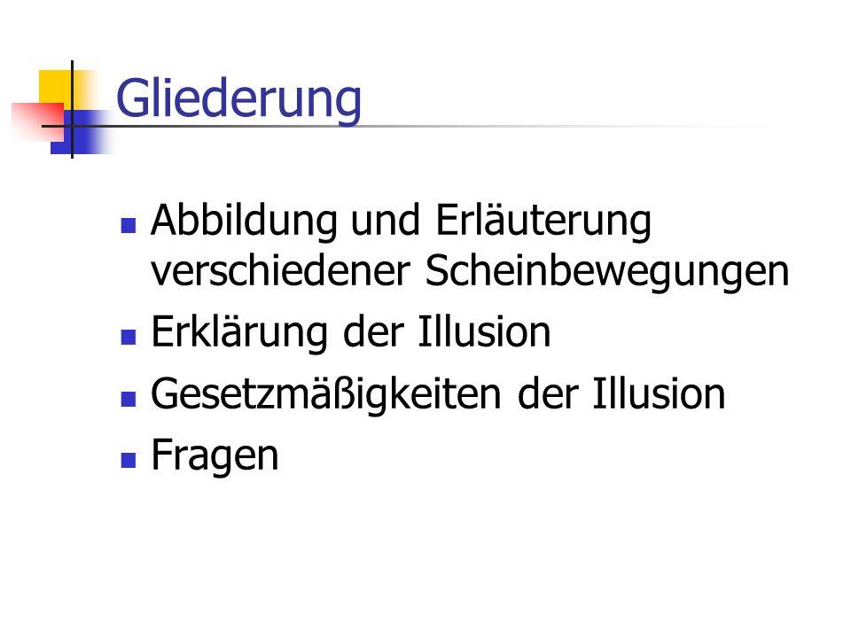 Gliederung Abbildung und Erläuterung verschiedener Scheinbewegungen Erklärung der Illusion Gesetzmäßigkeiten der Illusion Fragen