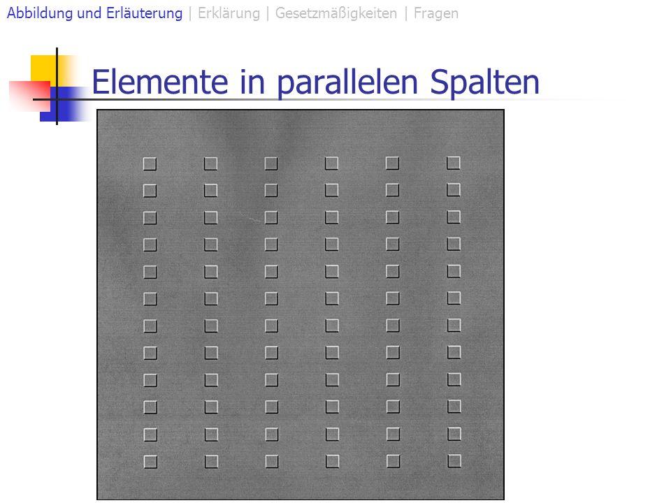 Elemente in parallelen Spalten Abbildung und Erläuterung | Erklärung | Gesetzmäßigkeiten | Fragen