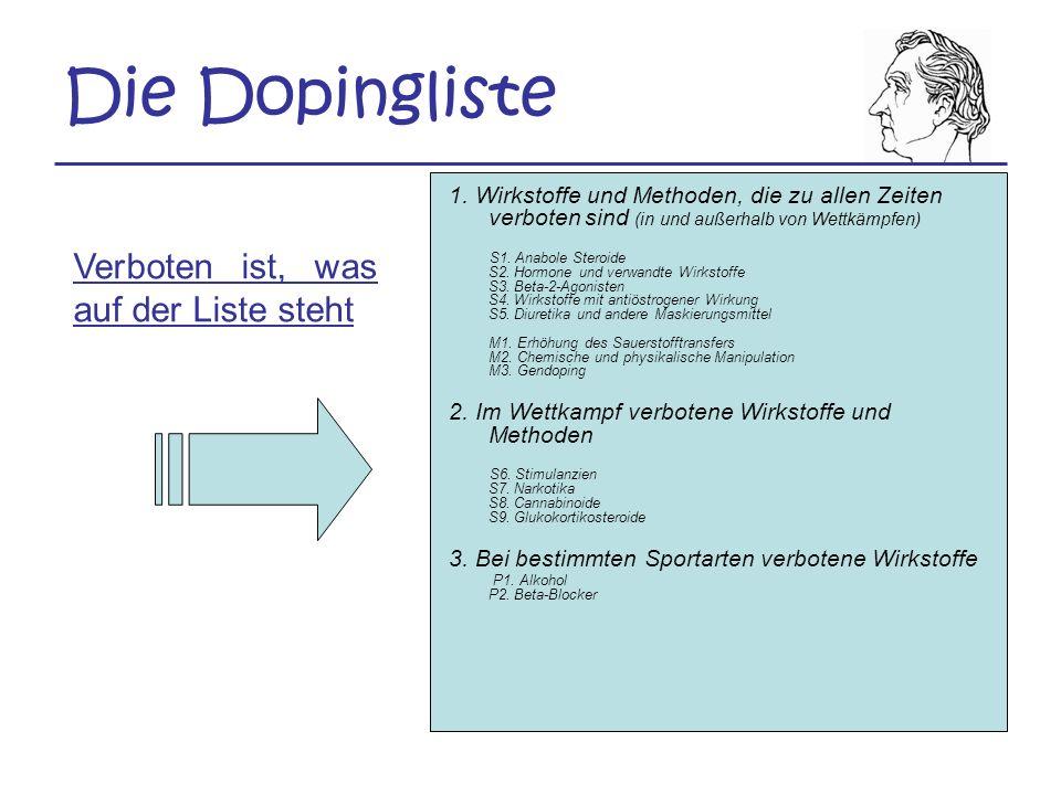 Die Dopingliste 1. Wirkstoffe und Methoden, die zu allen Zeiten verboten sind (in und außerhalb von Wettkämpfen) S1. Anabole Steroide S2. Hormone und