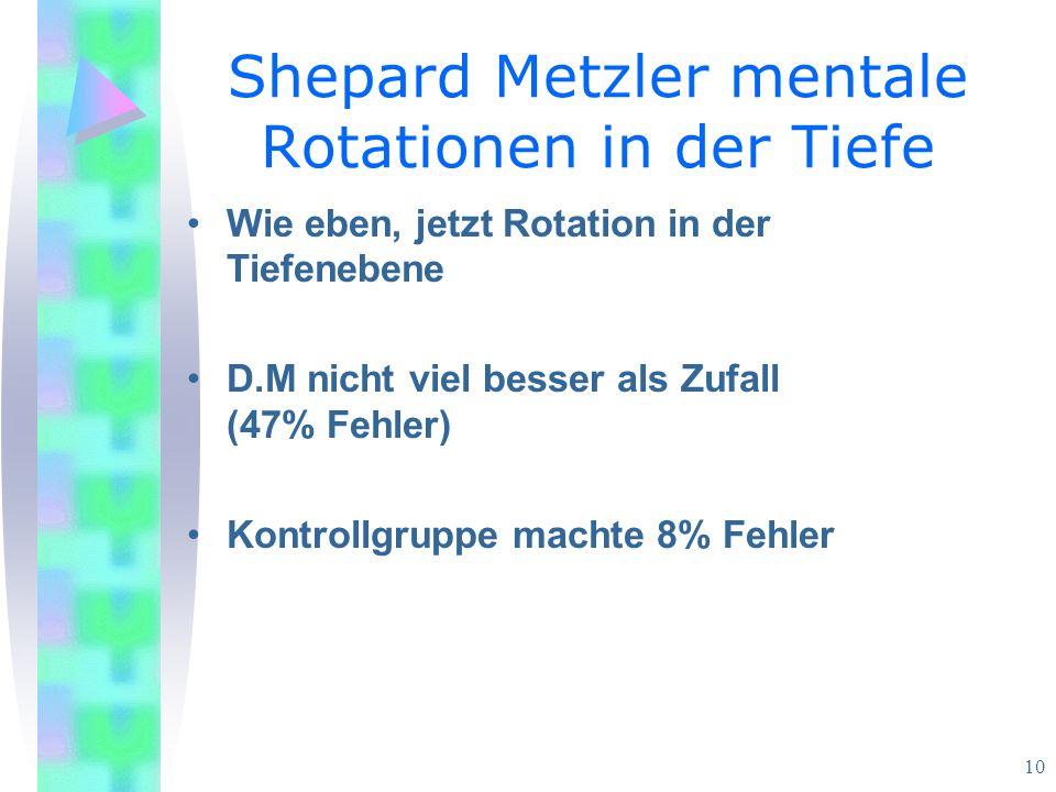 10 Shepard Metzler mentale Rotationen in der Tiefe Wie eben, jetzt Rotation in der Tiefenebene D.M nicht viel besser als Zufall (47% Fehler) Kontrollgruppe machte 8% Fehler