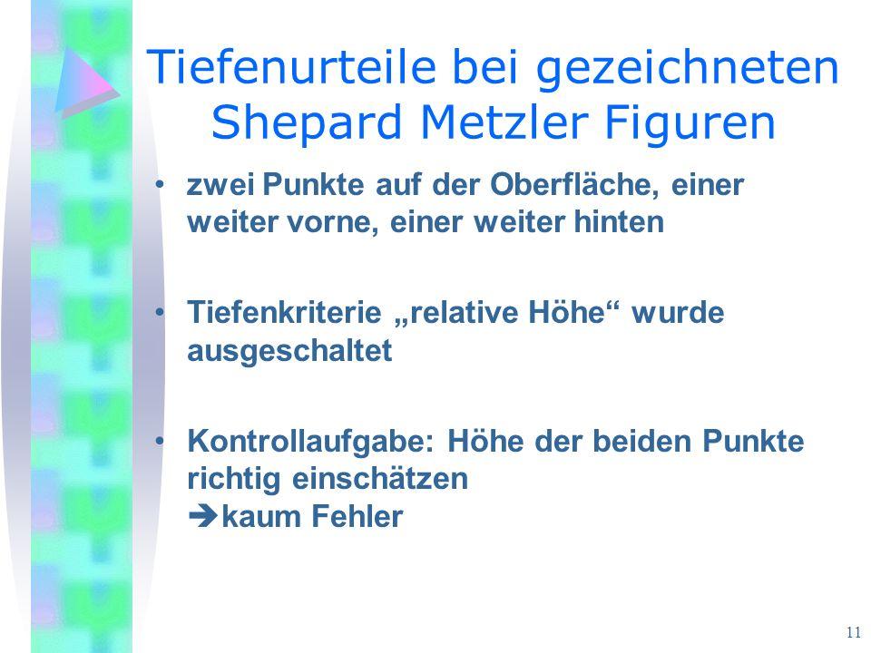 11 Tiefenurteile bei gezeichneten Shepard Metzler Figuren zwei Punkte auf der Oberfläche, einer weiter vorne, einer weiter hinten Tiefenkriterie relative Höhe wurde ausgeschaltet Kontrollaufgabe: Höhe der beiden Punkte richtig einschätzen kaum Fehler