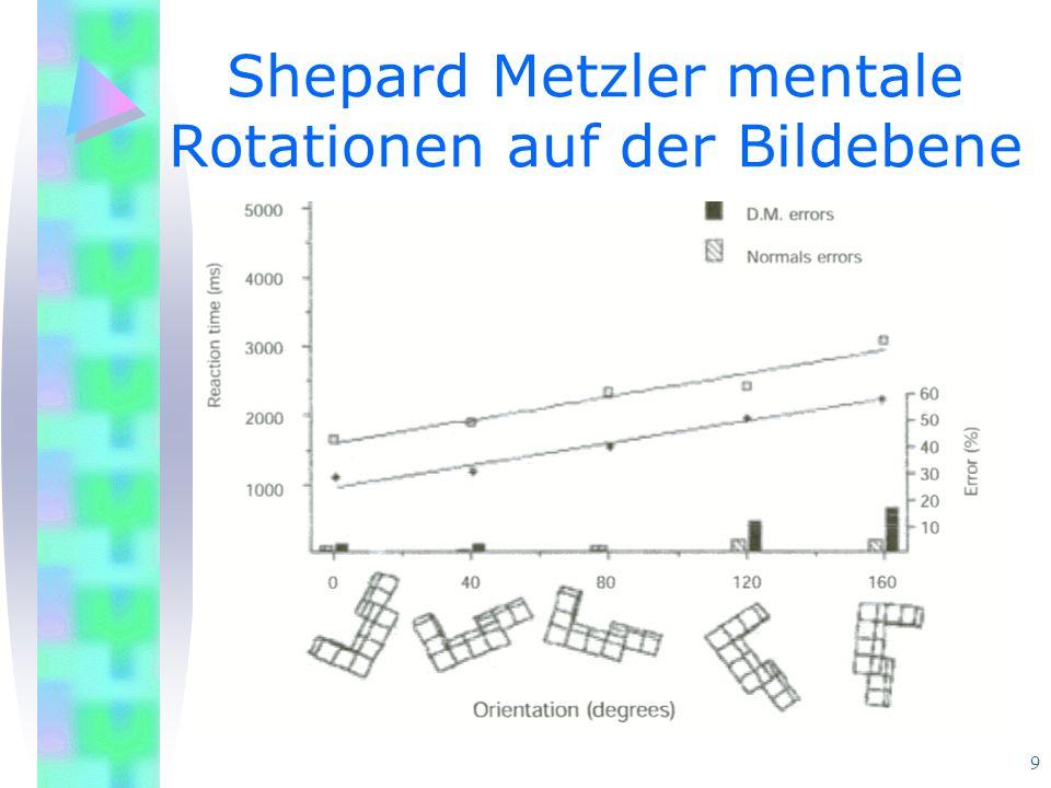 9 Shepard Metzler mentale Rotationen auf der Bildebene