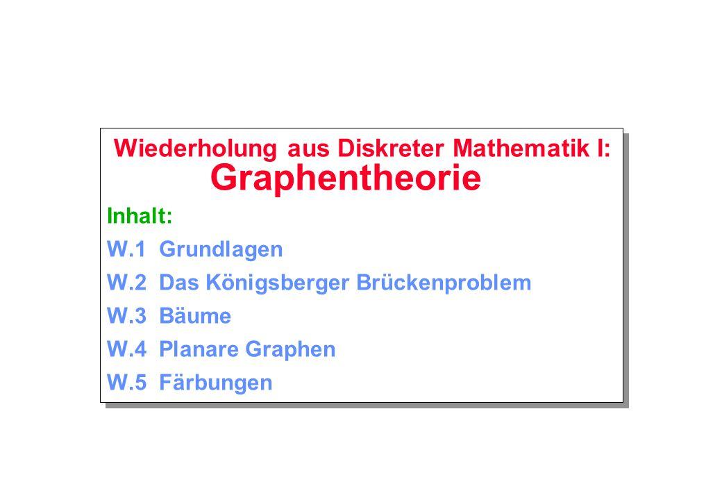 Wiederholung aus Diskreter Mathematik I: Graphentheorie Inhalt: W.1 Grundlagen W.2 Das Königsberger Brückenproblem W.3 Bäume W.4 Planare Graphen W.5 F
