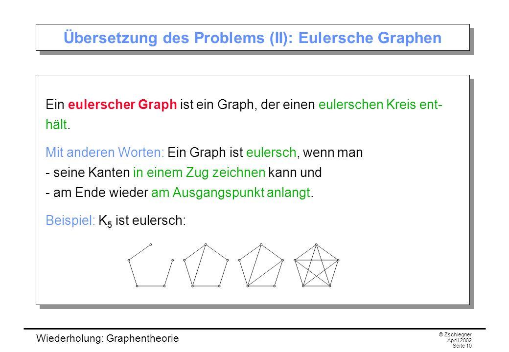 Wiederholung: Graphentheorie © Zschiegner April 2002 Seite 10 Übersetzung des Problems (II): Eulersche Graphen Ein eulerscher Graph ist ein Graph, der