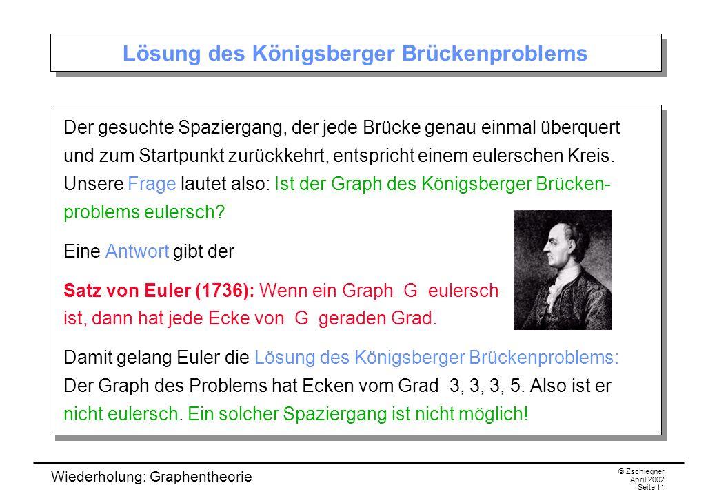 Wiederholung: Graphentheorie © Zschiegner April 2002 Seite 11 Lösung des Königsberger Brückenproblems Der gesuchte Spaziergang, der jede Brücke genau