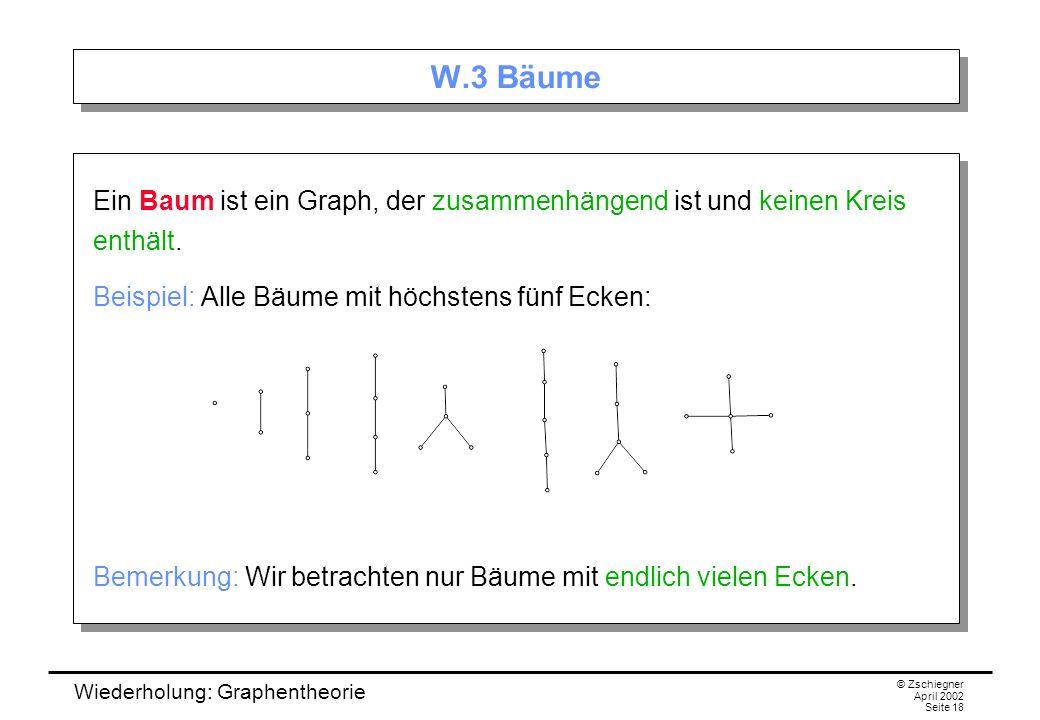 Wiederholung: Graphentheorie © Zschiegner April 2002 Seite 18 W.3 Bäume Ein Baum ist ein Graph, der zusammenhängend ist und keinen Kreis enthält. Beis