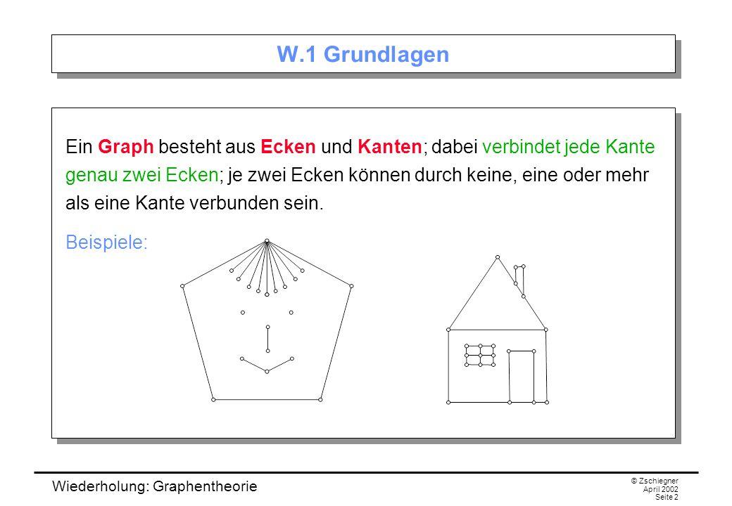 Wiederholung: Graphentheorie © Zschiegner April 2002 Seite 13 Umkehrung des Satzes von Euler Mitteilung (ohne Beweis): Es gilt auch die Umkehrung des Satzes von Euler: Wenn in einem zusammenen- hängenden Graphen G jede Ecke geraden Grad hat, dann ist G eulersch.