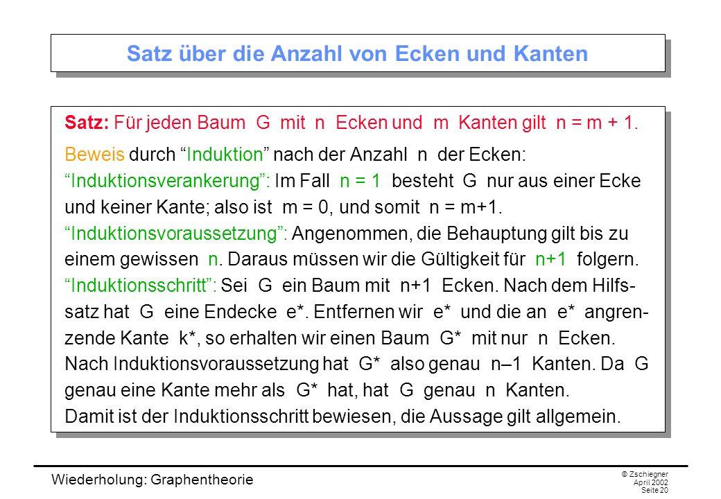 Wiederholung: Graphentheorie © Zschiegner April 2002 Seite 20 Satz über die Anzahl von Ecken und Kanten Satz: Für jeden Baum G mit n Ecken und m Kante