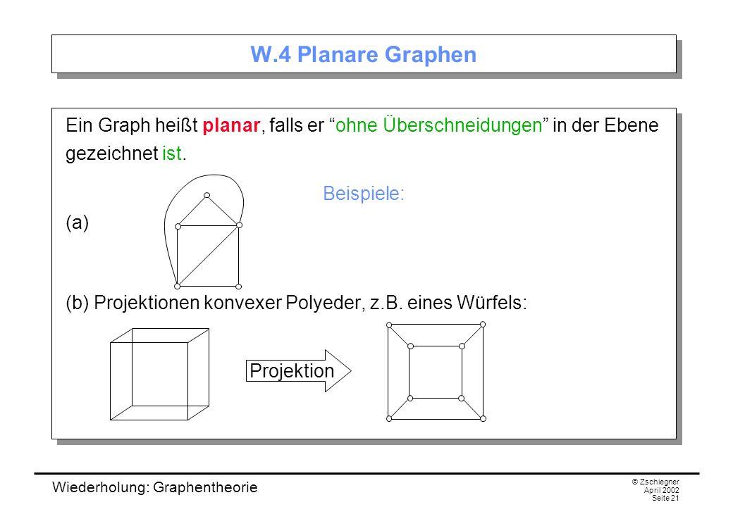 Wiederholung: Graphentheorie © Zschiegner April 2002 Seite 21 Ein Graph heißt planar, falls er ohne Überschneidungen in der Ebene gezeichnet ist. Beis