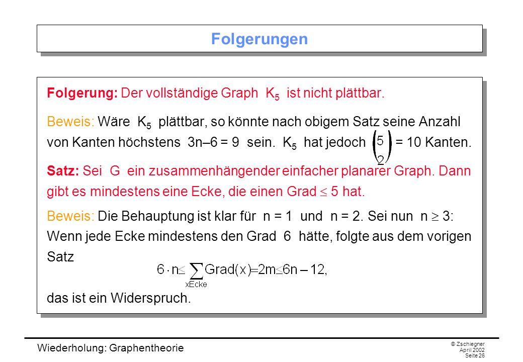 Wiederholung: Graphentheorie © Zschiegner April 2002 Seite 26 Folgerungen Folgerung: Der vollständige Graph K 5 ist nicht plättbar. Beweis: Wäre K 5 p