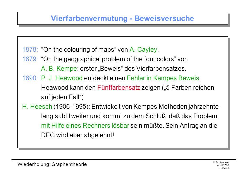 Wiederholung: Graphentheorie © Zschiegner April 2002 Seite 31 Vierfarbenvermutung - Beweisversuche 1878: On the colouring of maps von A. Cayley. 1879: