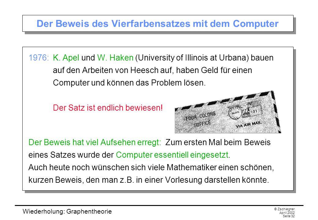 Wiederholung: Graphentheorie © Zschiegner April 2002 Seite 32 1976: K. Apel und W. Haken (University of Illinois at Urbana) bauen auf den Arbeiten von