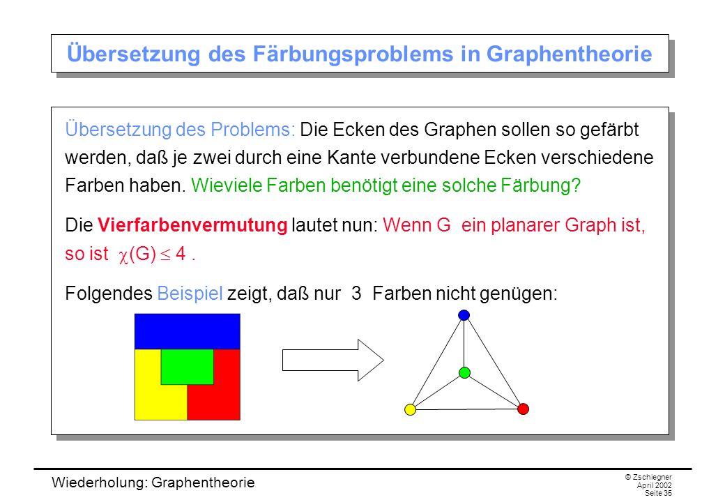 Wiederholung: Graphentheorie © Zschiegner April 2002 Seite 35 Übersetzung des Färbungsproblems in Graphentheorie Übersetzung des Problems: Die Ecken d