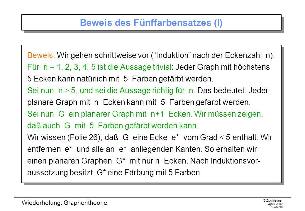 Wiederholung: Graphentheorie © Zschiegner April 2002 Seite 38 Beweis des Fünffarbensatzes (I) Beweis: Wir gehen schrittweise vor (Induktion nach der E