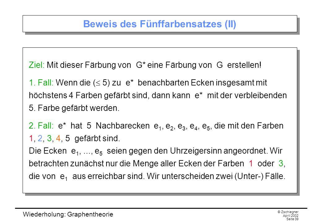 Wiederholung: Graphentheorie © Zschiegner April 2002 Seite 39 Beweis des Fünffarbensatzes (II) Ziel: Mit dieser Färbung von G* eine Färbung von G erst