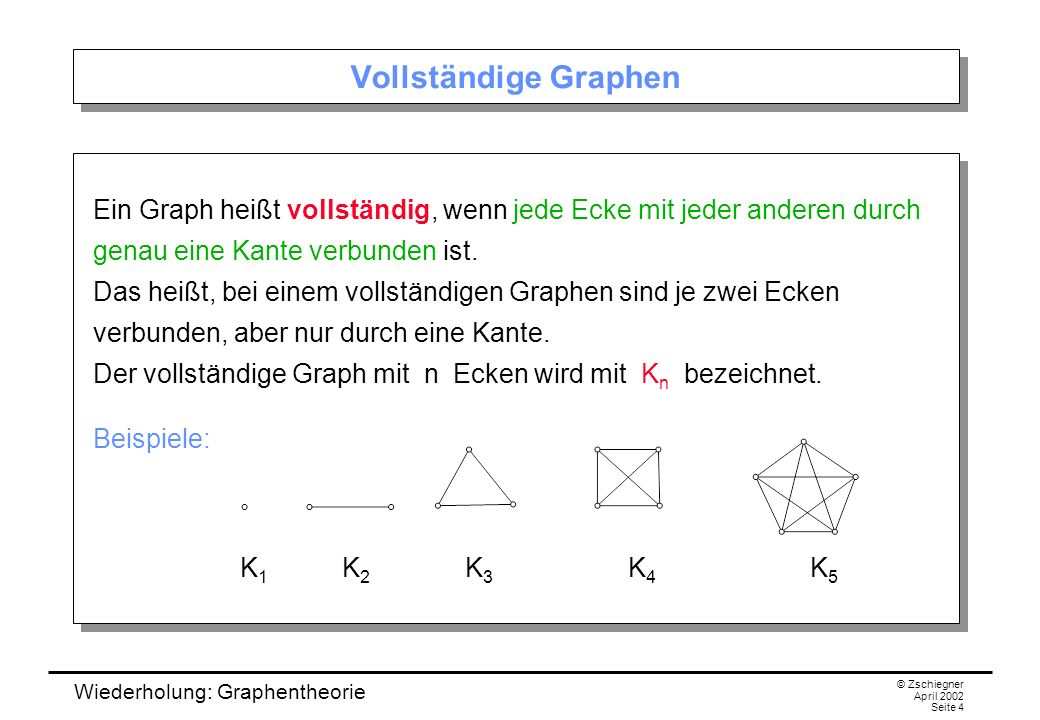 Wiederholung: Graphentheorie © Zschiegner April 2002 Seite 4 Vollständige Graphen Ein Graph heißt vollständig, wenn jede Ecke mit jeder anderen durch