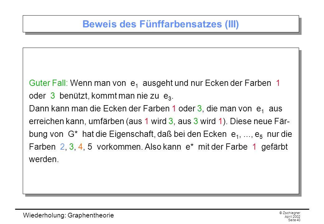 Wiederholung: Graphentheorie © Zschiegner April 2002 Seite 40 Beweis des Fünffarbensatzes (III) Guter Fall: Wenn man von e 1 ausgeht und nur Ecken der
