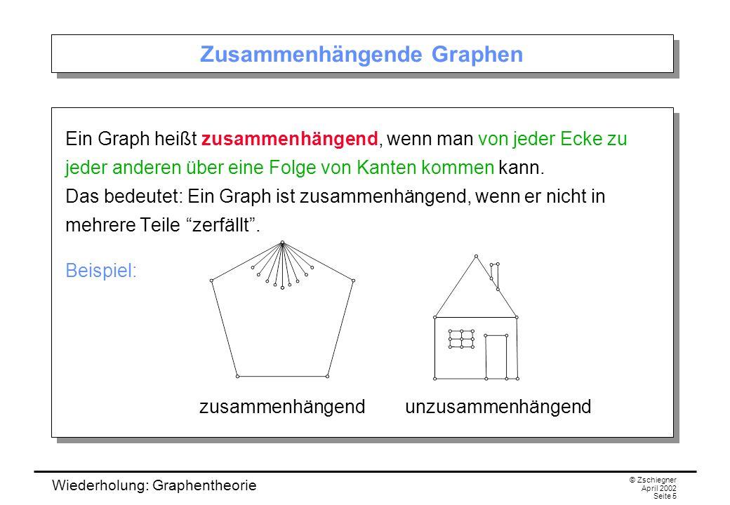 Wiederholung: Graphentheorie © Zschiegner April 2002 Seite 5 Zusammenhängende Graphen Ein Graph heißt zusammenhängend, wenn man von jeder Ecke zu jede