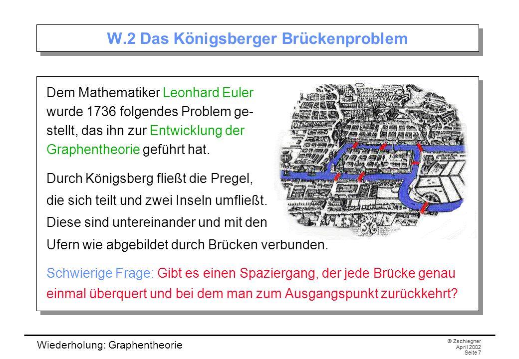 Wiederholung: Graphentheorie © Zschiegner April 2002 Seite 8 Übersetzung der Karte in einen Graphen Jedem Landteil wird eine Ecke zugeordnet: Jede Brücke wird mit einer Kante identifiziert: Aus der Landkarte erhält man so den folgenden Graphen: Jedem Landteil wird eine Ecke zugeordnet: Jede Brücke wird mit einer Kante identifiziert: Aus der Landkarte erhält man so den folgenden Graphen: