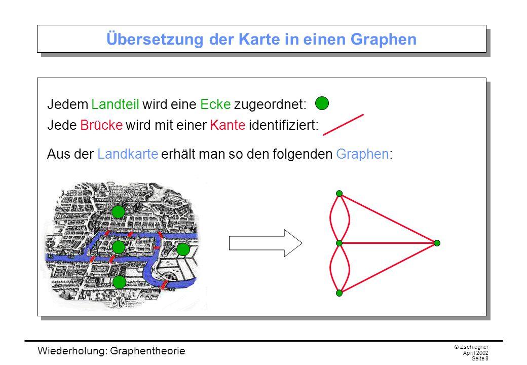 Wiederholung: Graphentheorie © Zschiegner April 2002 Seite 29 W.5 Färbungen Ursprung: Mitte des letzten Jahrhunderts kam die Frage auf: Wie viele Farben braucht man mindestens, um eine beliebige Landkarte so zu färben, daß je zwei benachbarte Länder verschie- dene Farben haben.