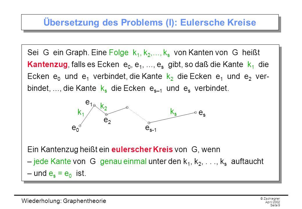 Wiederholung: Graphentheorie © Zschiegner April 2002 Seite 9 Übersetzung des Problems (I): Eulersche Kreise Sei G ein Graph. Eine Folge k 1, k 2,...,