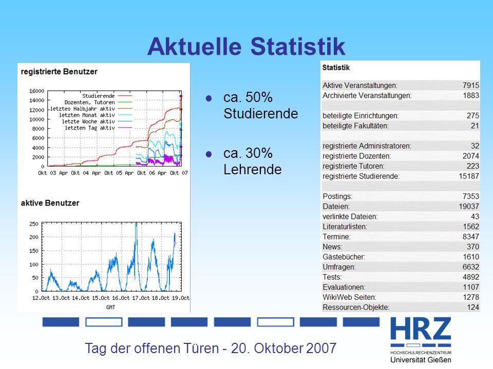 Tag der offenen Türen - 20. Oktober 2007 Aktuelle Statistik ca. 50% Studierende ca. 30% Lehrende