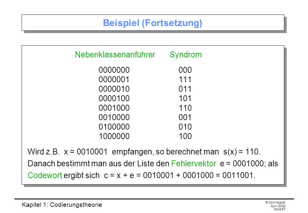 Kapitel 1: Codierungstheorie © Zschiegner April 2002 Seite 57 Beispiel (Fortsetzung) NebenklassenanführerSyndrom 0000000 000 0000001 111 0000010 011 0
