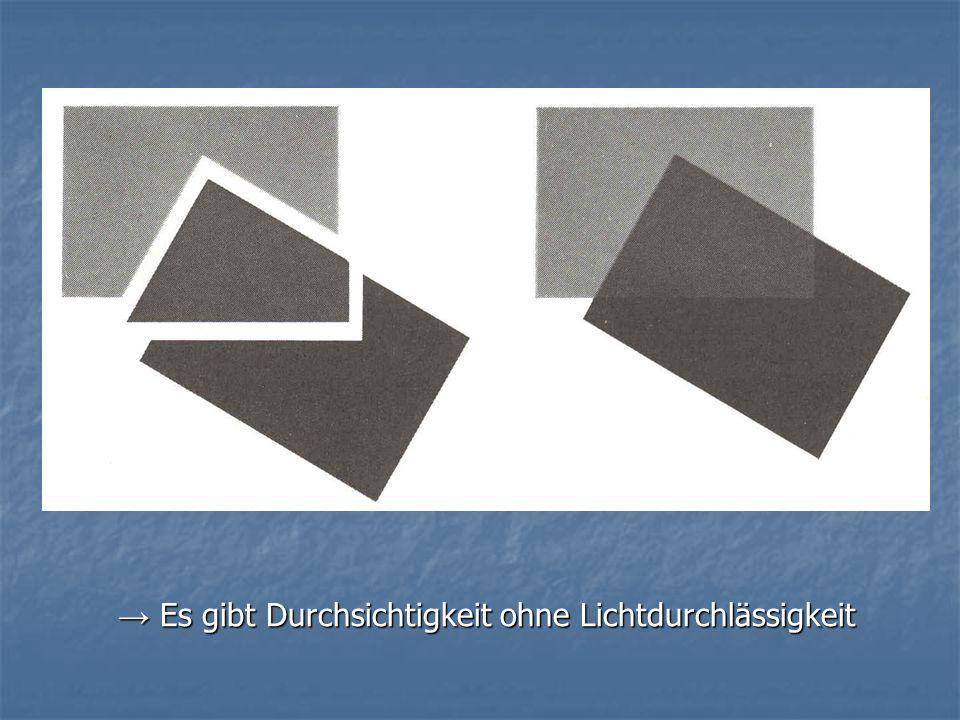 Fazit: Fazit: Lichtdurchlässigkeit ist weder eine hinreichende noch eine notwendige Bedingung für die Wahrnehmung von Durchsichtigkeit.